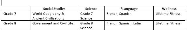 Edg Schedule