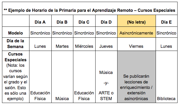 Ejemplo de Horario de la Primaria para el Aprendizaje Remoto – Cursos Especiales