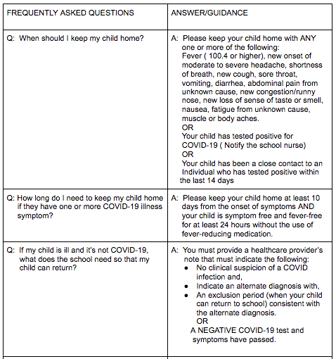 IDPH FAQ 1 - Information also available in PDF link above