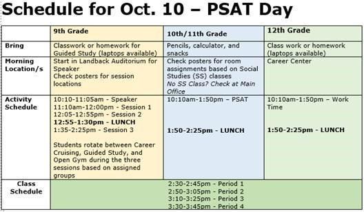 PSAT Schedule