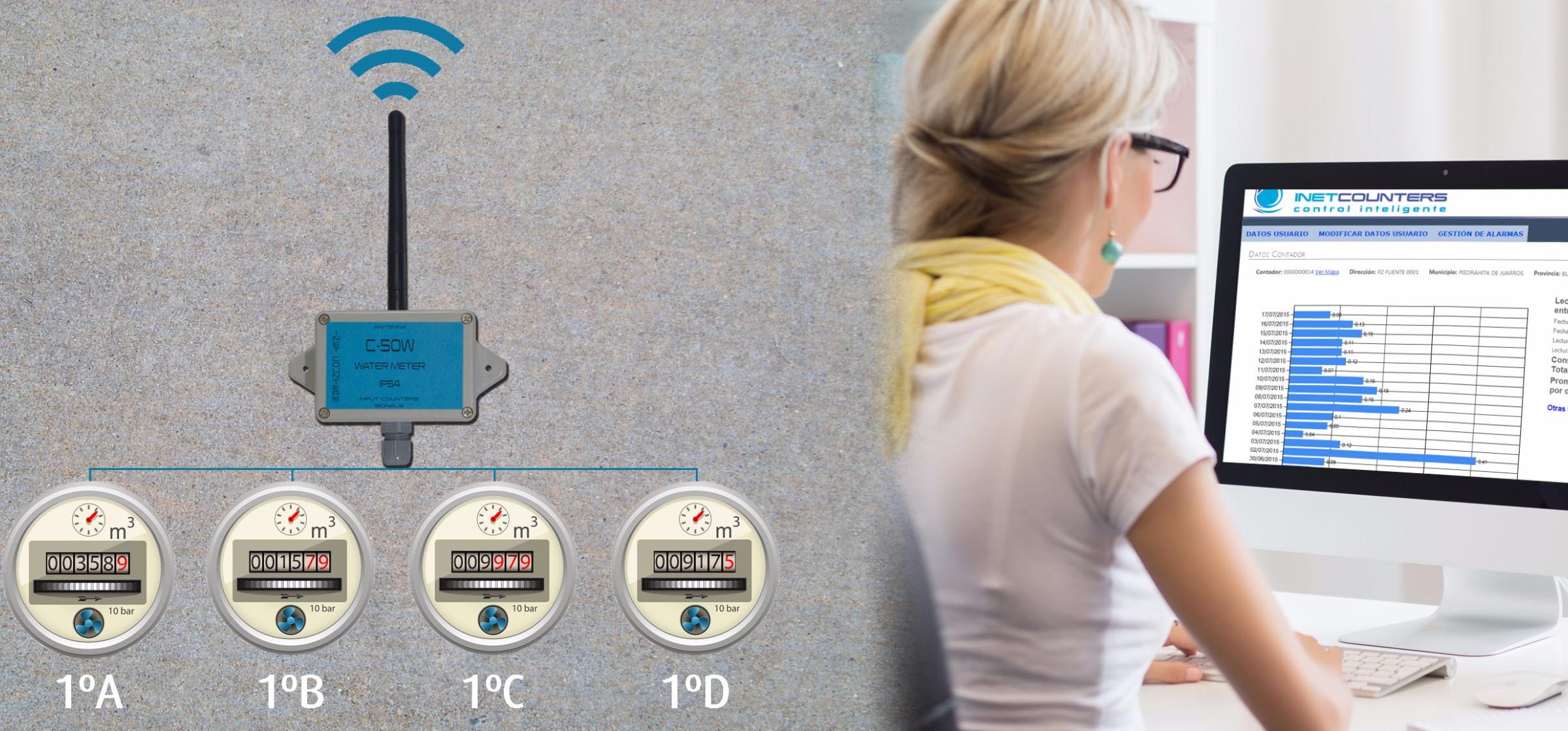 INET remote water meters reading | Sigfox Partner Network