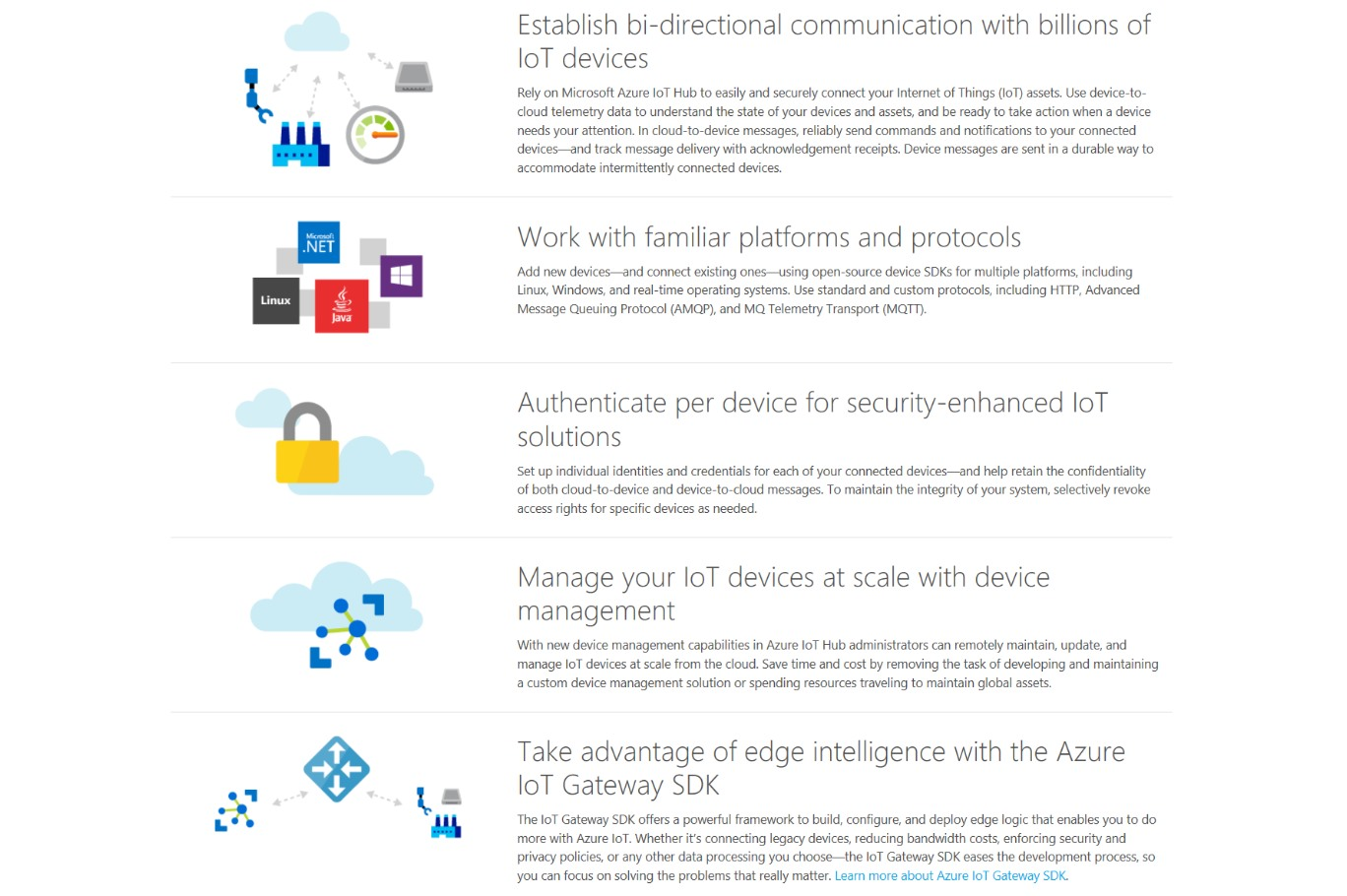 Azure IoT Suite   Sigfox Partner Network   The IoT solution book