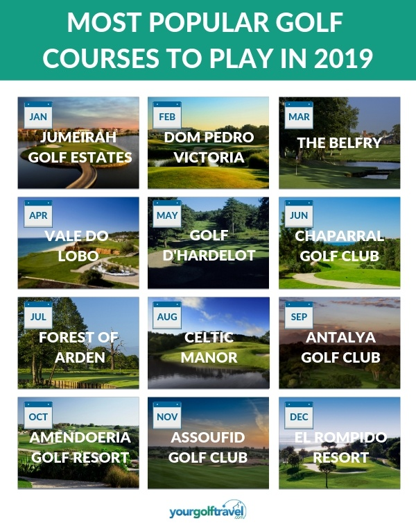 Popular courses to play in 2019