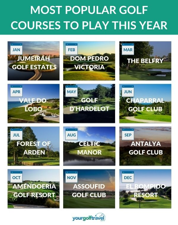 Popular courses to play in 2020