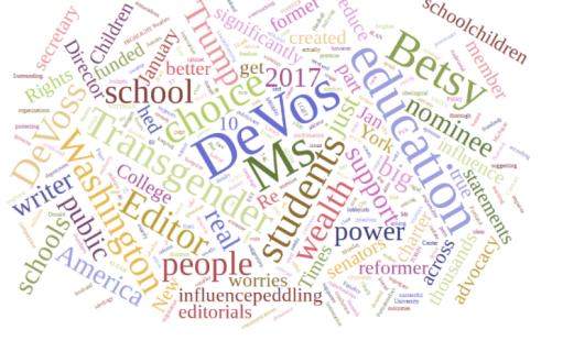 Betsy DeVoss Word Cloud