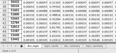 easytext spreadsheet example