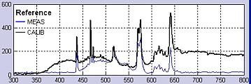 CFL-HDR-Cal