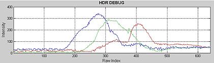 SoluxHDR-Merged