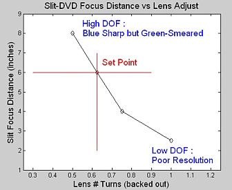 FocusAdjust-1.jpg
