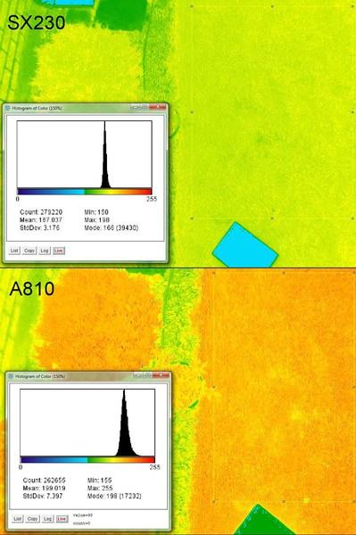 sx230A810colorhisto.jpg