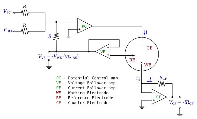 Potentiostat also Apr9 further PIC18F4520  Digital Outputs in addition Ltspice how to use the current controlled switch furthermore Electronic cigarette. on example circuit diagram