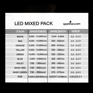 LED_Specs.jpg