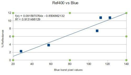 Ref400VsBlue.jpg