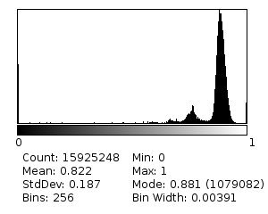 Histogram_of_A810Rosco2008_Block_0_NDVI1.jpg