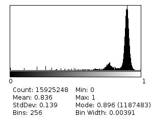 Histogram_of_A810Rosco2008_Block_23_NDVI1.jpg