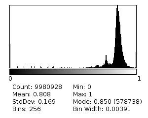 Histogram_of_G11SuperBlue_Block_0_NDVI1.jpg