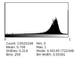 Histogram_of_A810Rosco2008_Sun_0_NDVI2.jpg