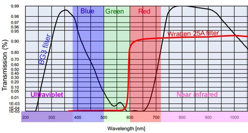 BG3_W25A_curve2k.jpg