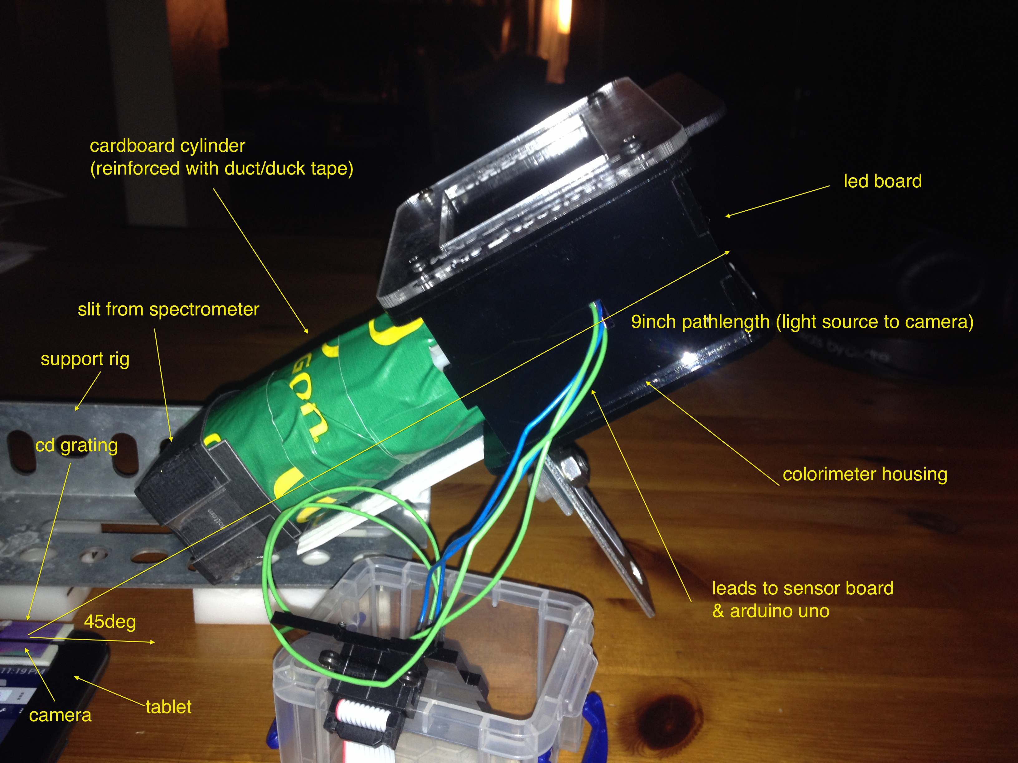 Spectrometer For Measuring Natural Gas Heet