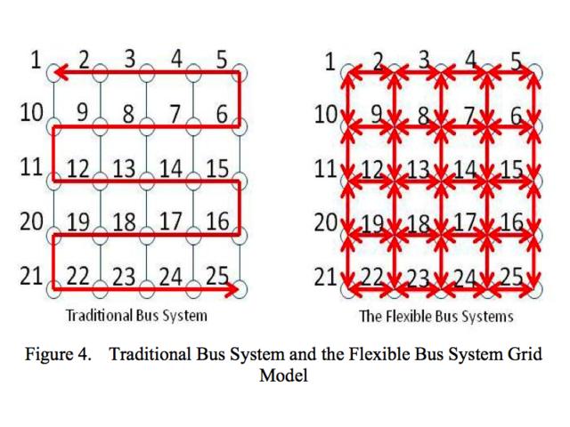 Public lab mesh networks for rural transit