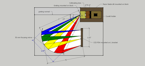 diodearray_spectrometer_FocusingMirror_2.png