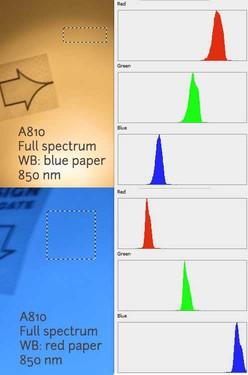 A810-850nm-FullSpect-Wr25vs2007.jpg