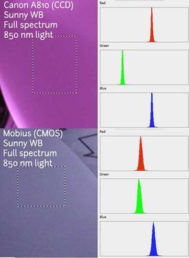 FS-A810-Mob-850nmHist.jpg