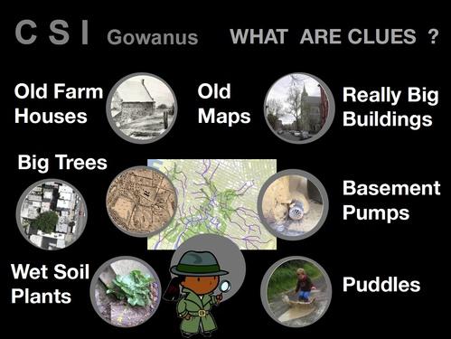 2014_Gowanus_CSI_Unit_Cold_Cases_The_Creek_Scene_Investigation_Clue_Kit.jpg
