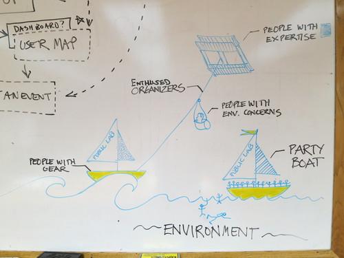 scotts-metaphor-boat_kite.jpg