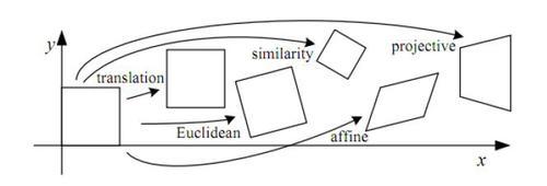 geometric-transformations.jpg