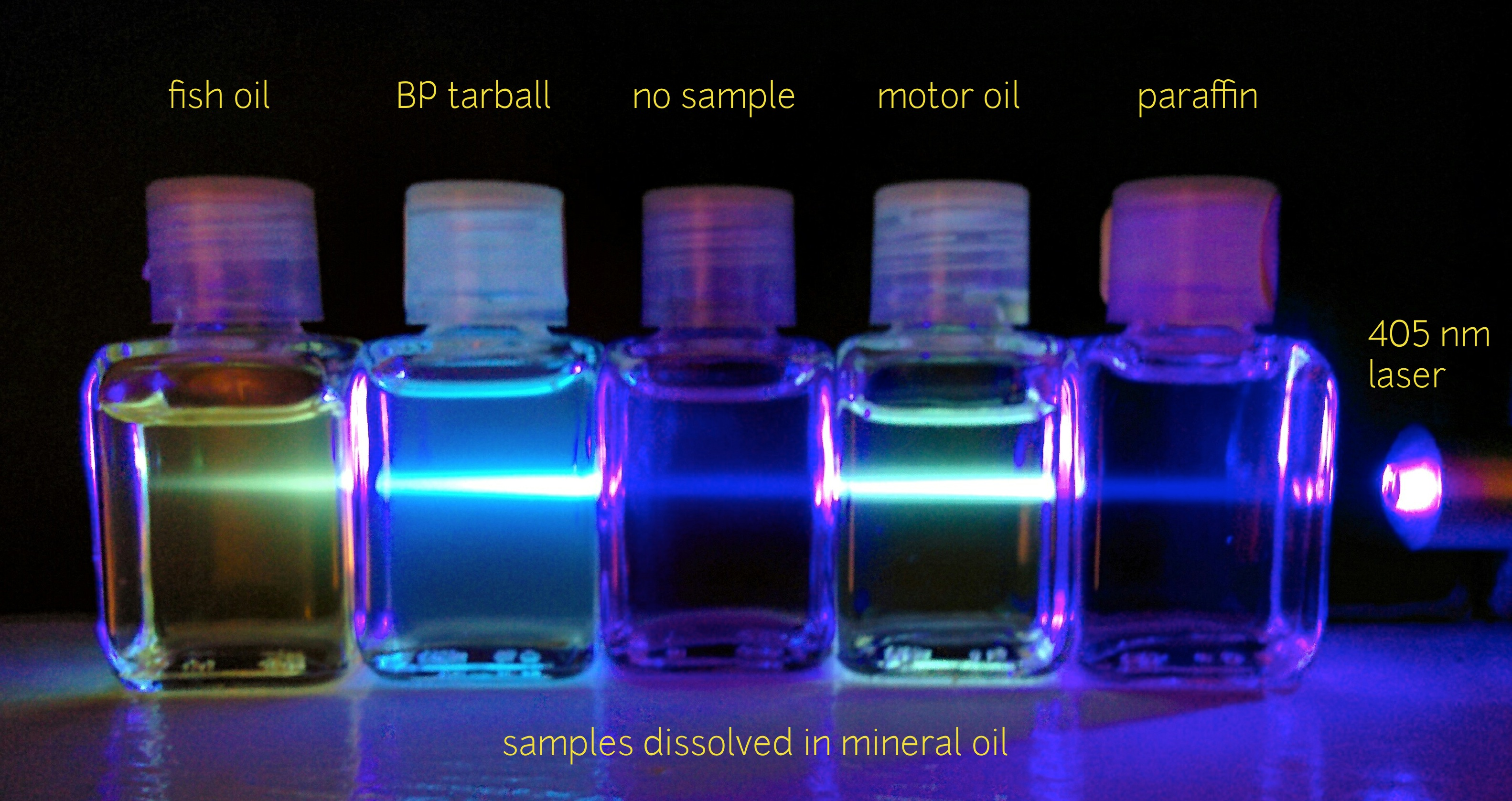infrared spectrometry of liquid sample lab Infrared spectroscopy (ir)  liquids are the easiest to study by ir a pure sample of the liquid (1-2 drops) may be placed  this lab manual contains copies of .