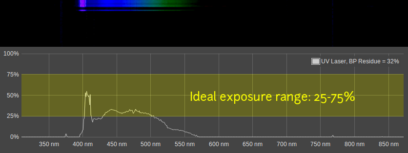 oil-spectrum-range.png