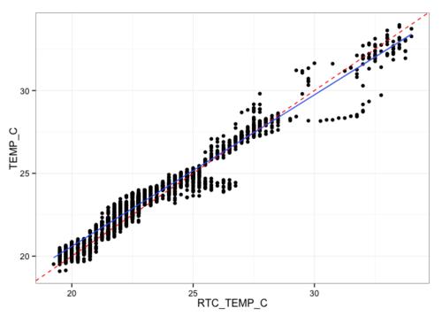 plot_compare_temp.png