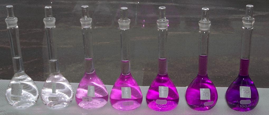 Public Lab Homemade Colorimeter Determine The