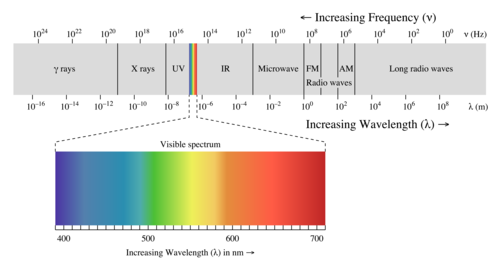 EM_spectrum.png