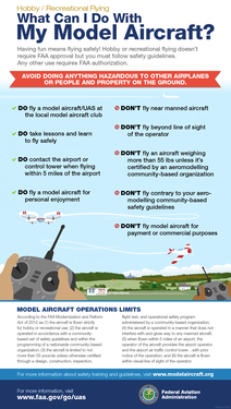 model-aircraft-infographic.png