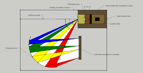 diodearray_spectrometer_FocusingMirror_3.png