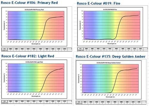 red_filters.JPG