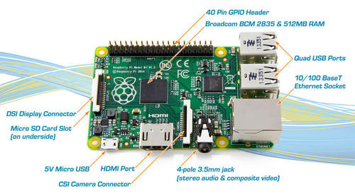 raspberry-pi-b-plus3info.jpg