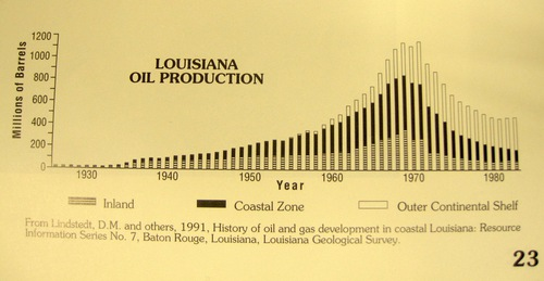 2014_11_14_Public_Lab_Barn_Raising_Cocodrie_Louisiana_Eymund_IMG_1547.JPG