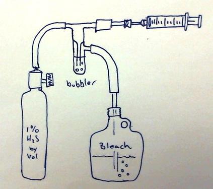 gasSamplingFigure.jpg
