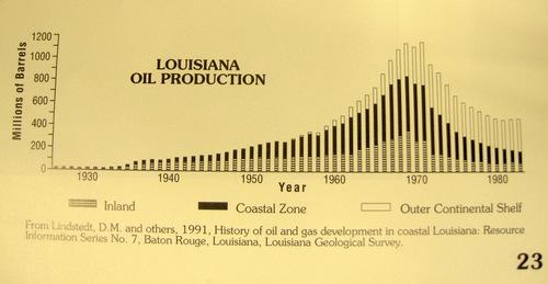 16b_2014_11_14_Public_Lab_Barn_Raising_Cocodrie_Louisiana_Eymund_IMG_1547.JPG