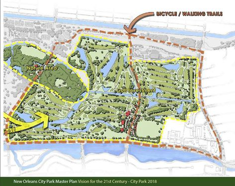 city_park_nature_area_diagram.jpg