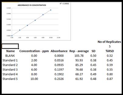 NITRITE_CALIBRATION_DATA.png