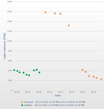 charts_(5).png