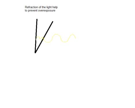 explaination.png