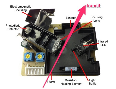 ShinyeiPPD42NS_Insides_Labeled_600__1_.jpg