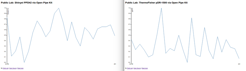 shinyei-vs-thermofisher.png