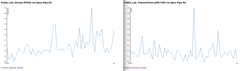 shinyei-vs-thermofisher-2.png