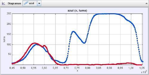 comparacion_sulfato_de_cobre_azul_de_metileno.jpg